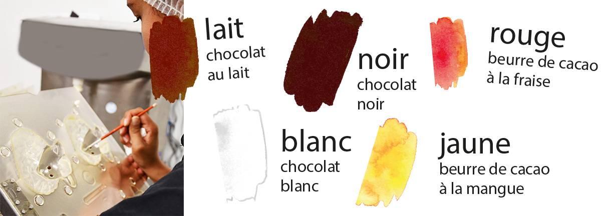 brest Pâques chocolat